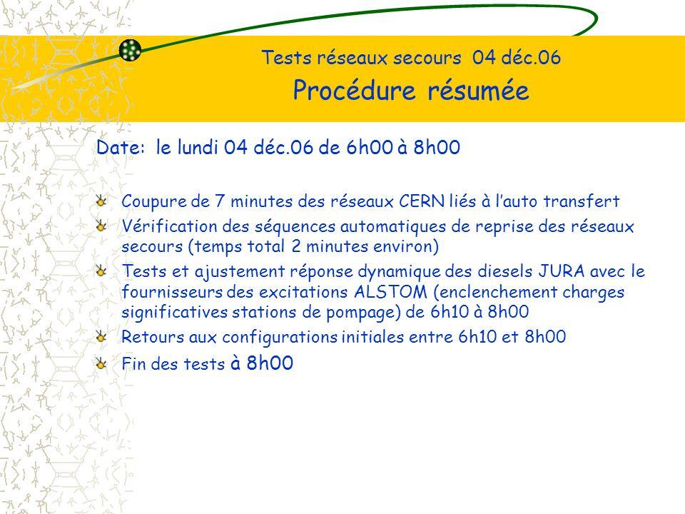 Tests réseaux secours 04 déc.06 Procédure résumée