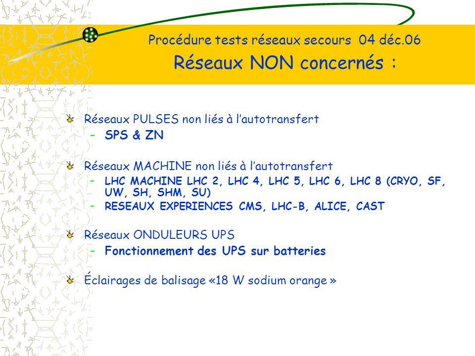 Procédure tests réseaux secours 04 déc.06 Réseaux NON concernés :