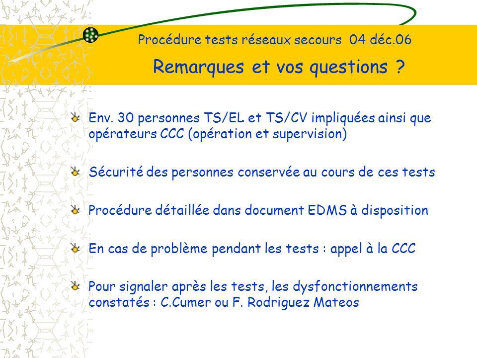 Procédure tests réseaux secours 04 déc.06 Remarques et vos questions