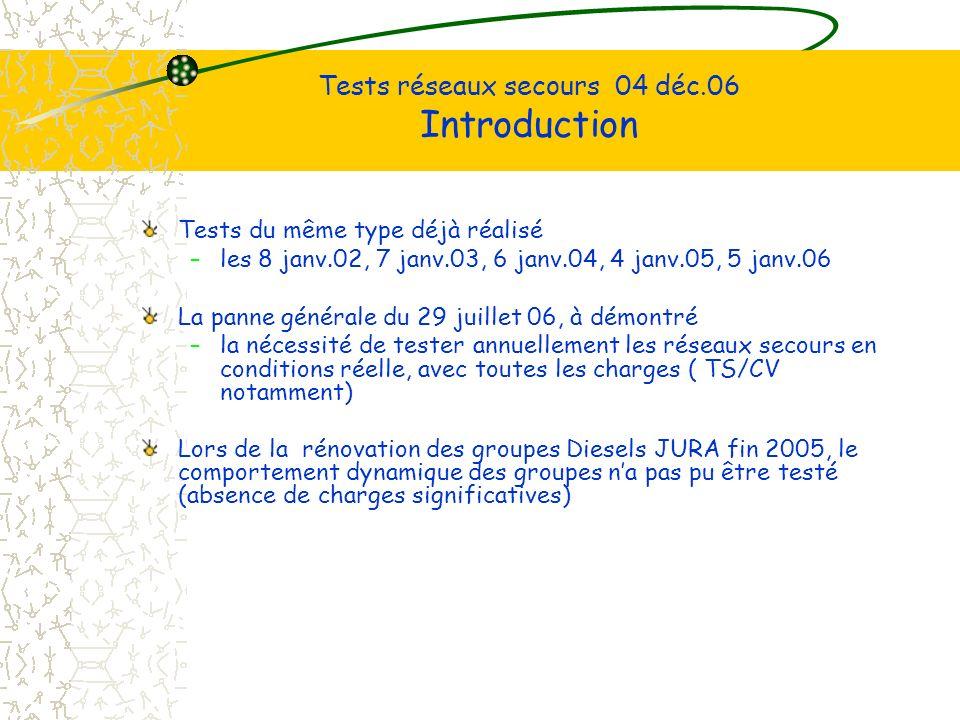 Tests réseaux secours 04 déc.06 Introduction