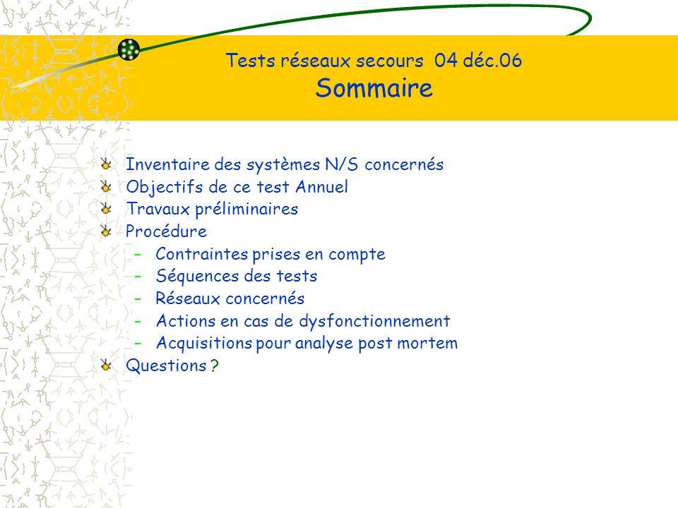 Tests réseaux secours 04 déc.06 Sommaire