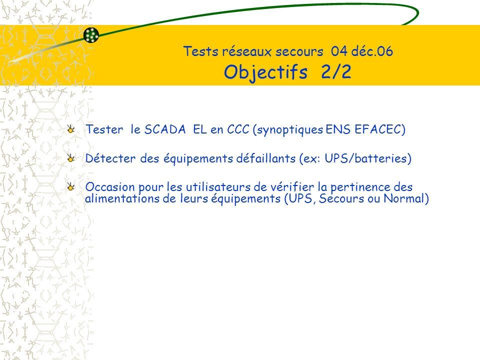 Tests réseaux secours 04 déc.06 Objectifs 2/2