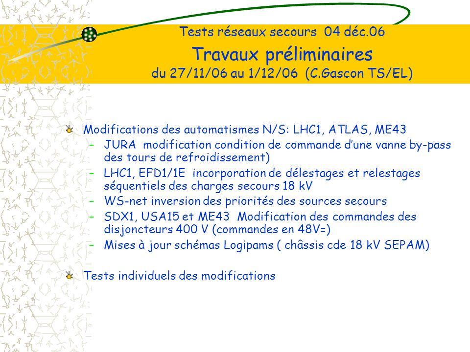Tests réseaux secours 04 déc