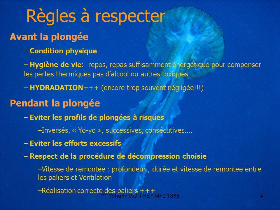 Règles à respecter Avant la plongée Pendant la plongée