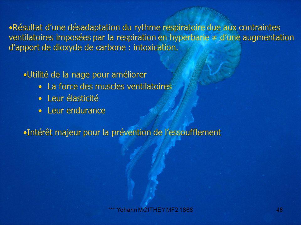 Utilité de la nage pour améliorer La force des muscles ventilatoires