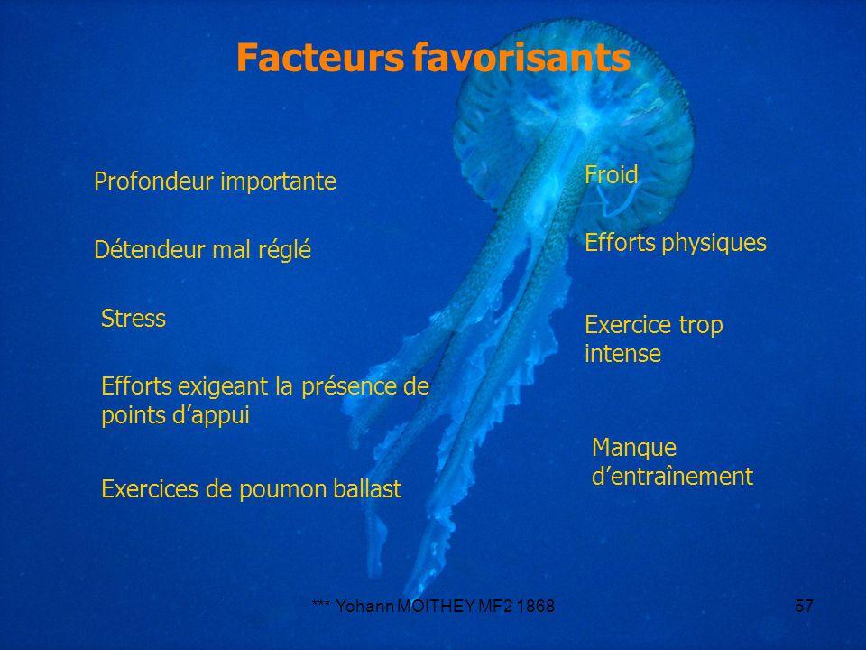 Facteurs favorisants Froid Profondeur importante Efforts physiques