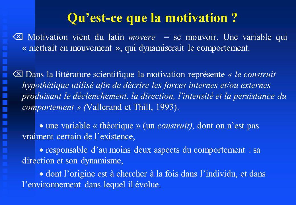Qu'est-ce que la motivation