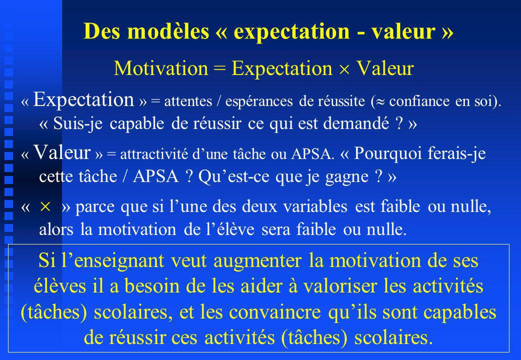 Des modèles « expectation - valeur »
