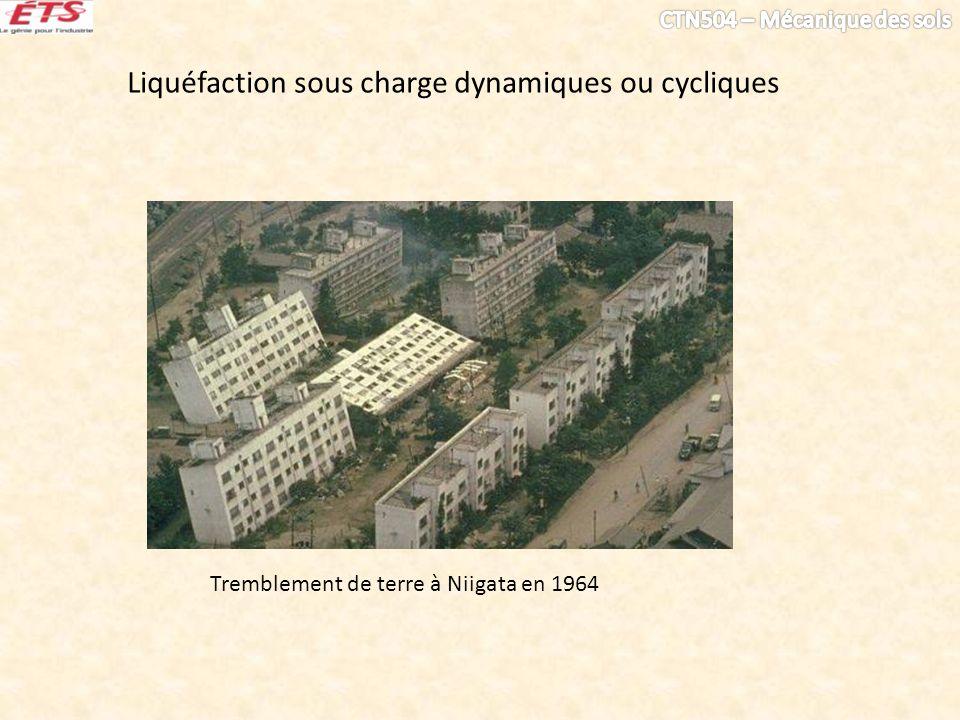 Liquéfaction sous charge dynamiques ou cycliques