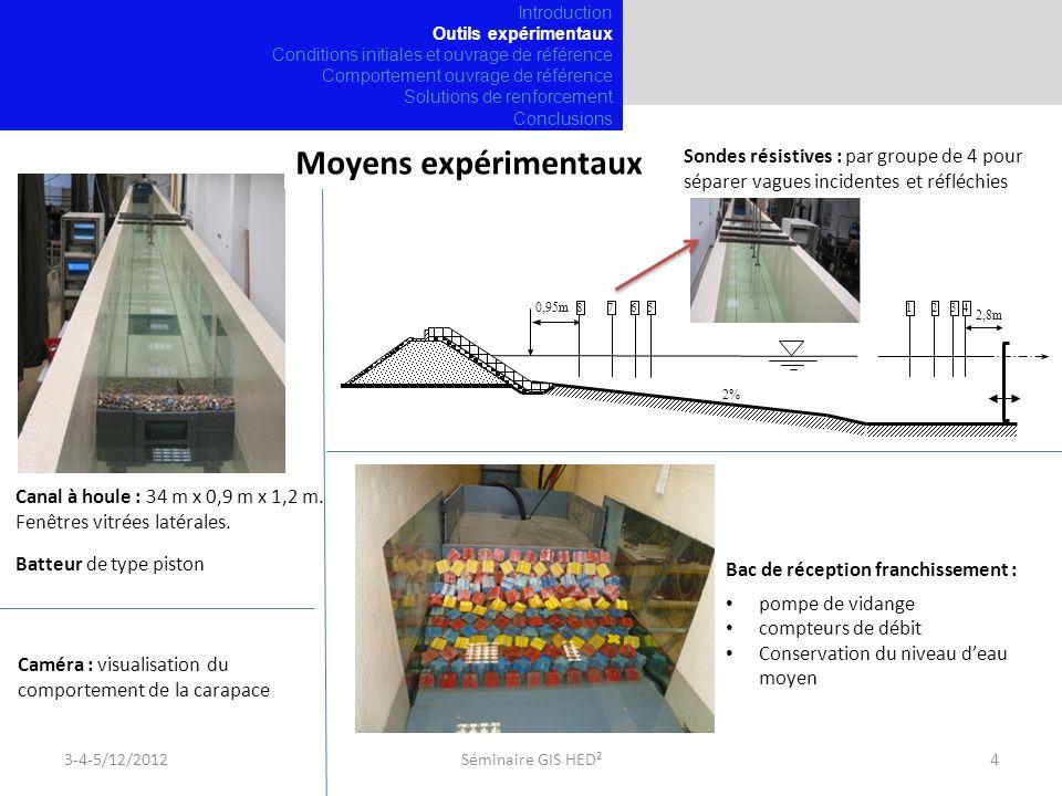 Introduction Outils expérimentaux. Conditions initiales et ouvrage de référence. Comportement ouvrage de référence.