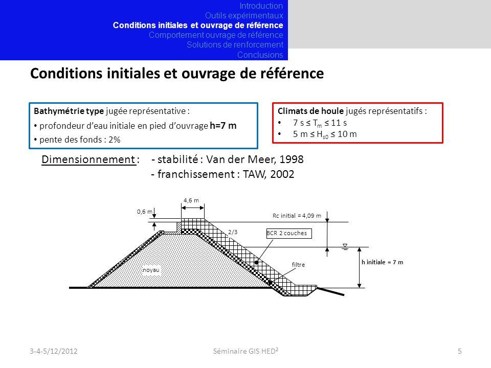 Conditions initiales et ouvrage de référence