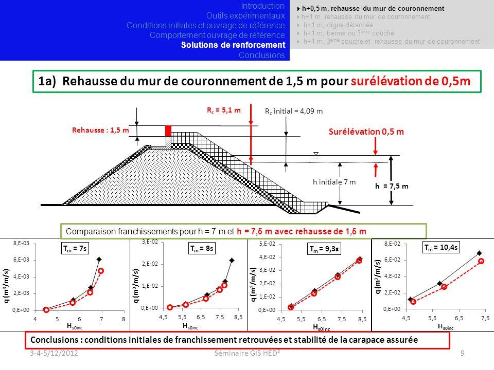 1a) Rehausse du mur de couronnement de 1,5 m pour surélévation de 0,5m