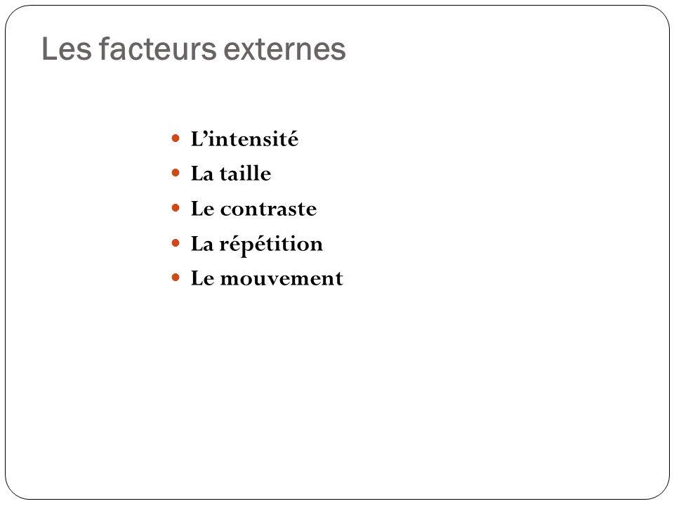 Les facteurs externes L'intensité La taille Le contraste La répétition