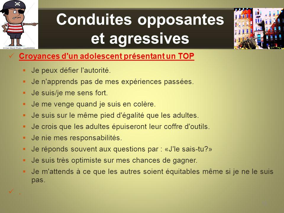 Conduites opposantes et agressives