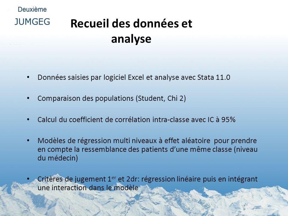 Recueil des données et analyse