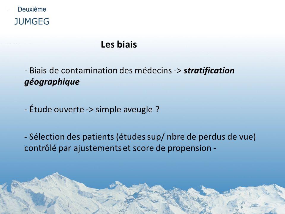 Les biais Biais de contamination des médecins -> stratification géographique. Étude ouverte -> simple aveugle