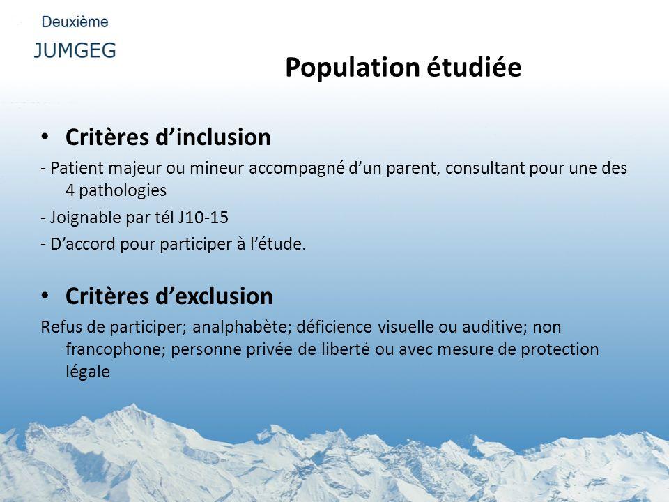 Population étudiée Critères d'inclusion Critères d'exclusion