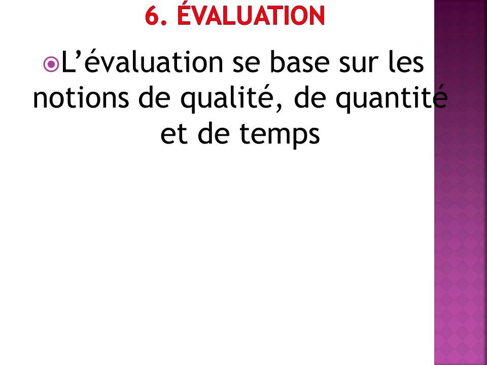 6. Évaluation L'évaluation se base sur les notions de qualité, de quantité et de temps