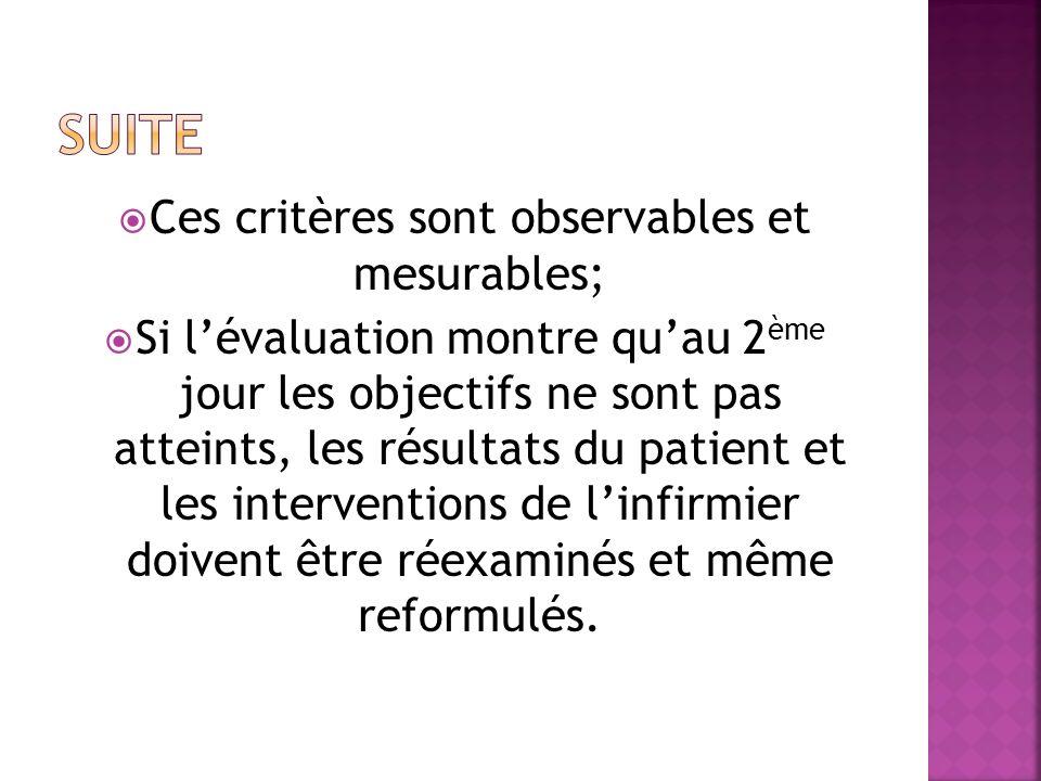 Ces critères sont observables et mesurables;
