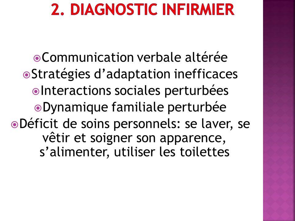 2. Diagnostic infirmier Communication verbale altérée