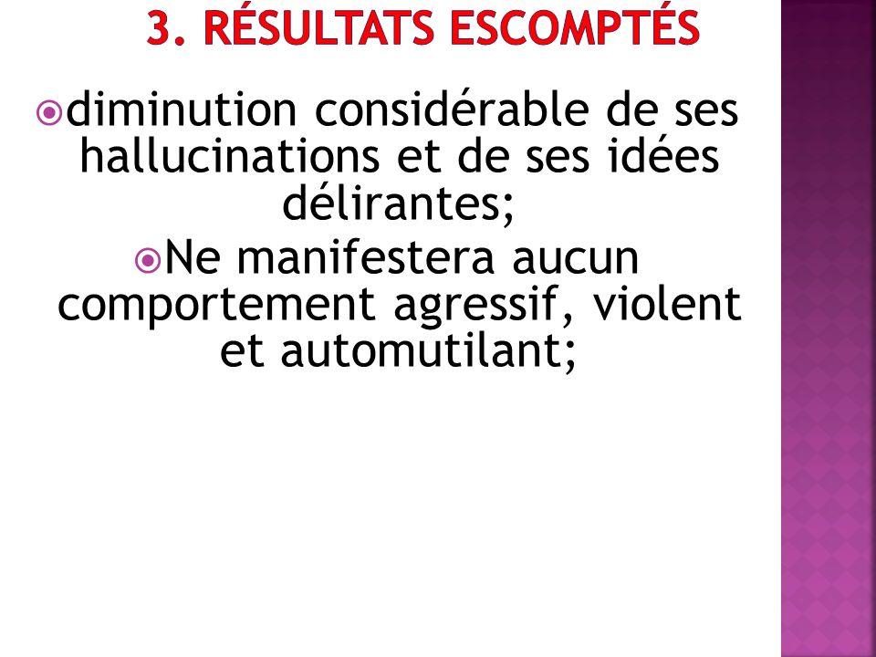 Ne manifestera aucun comportement agressif, violent et automutilant;