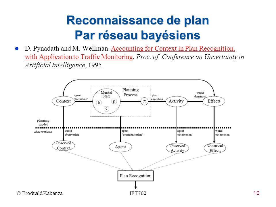 Reconnaissance de plan Par réseau bayésiens