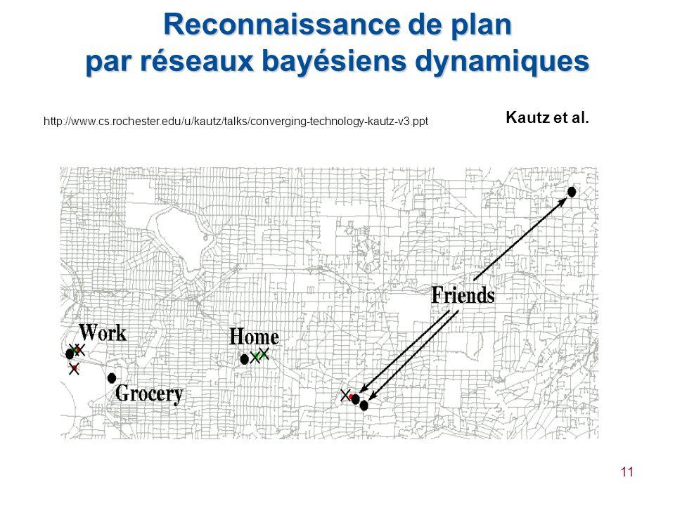 Reconnaissance de plan par réseaux bayésiens dynamiques