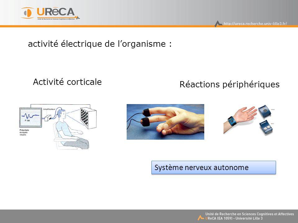 activité électrique de l'organisme :