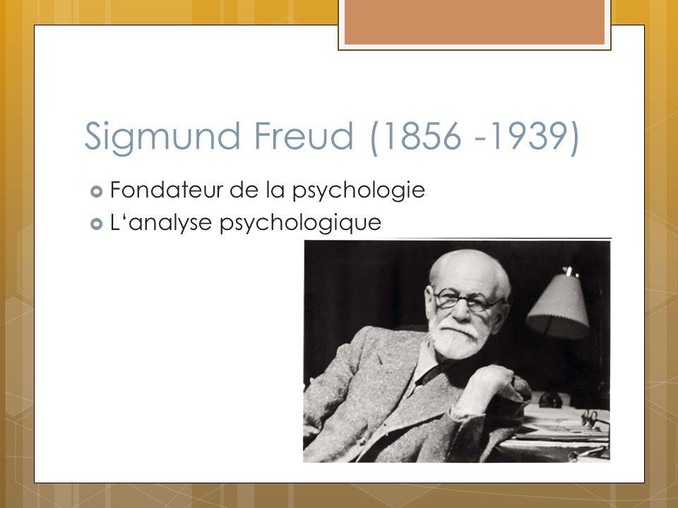 Sigmund Freud (1856 -1939) Fondateur de la psychologie