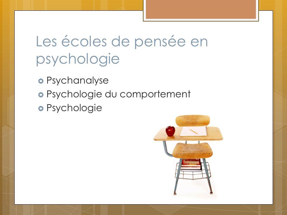 Les écoles de pensée en psychologie