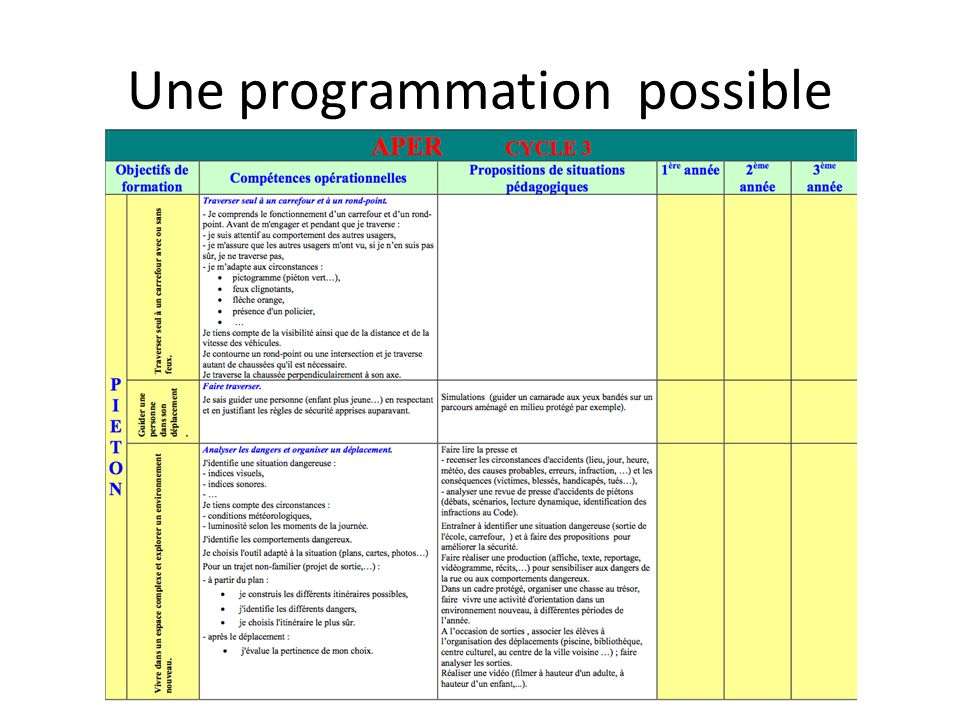 Une programmation possible