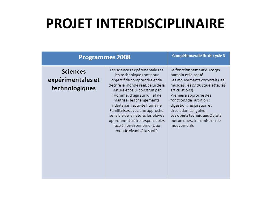 PROJET INTERDISCIPLINAIRE Compétences de fin de cycle 3