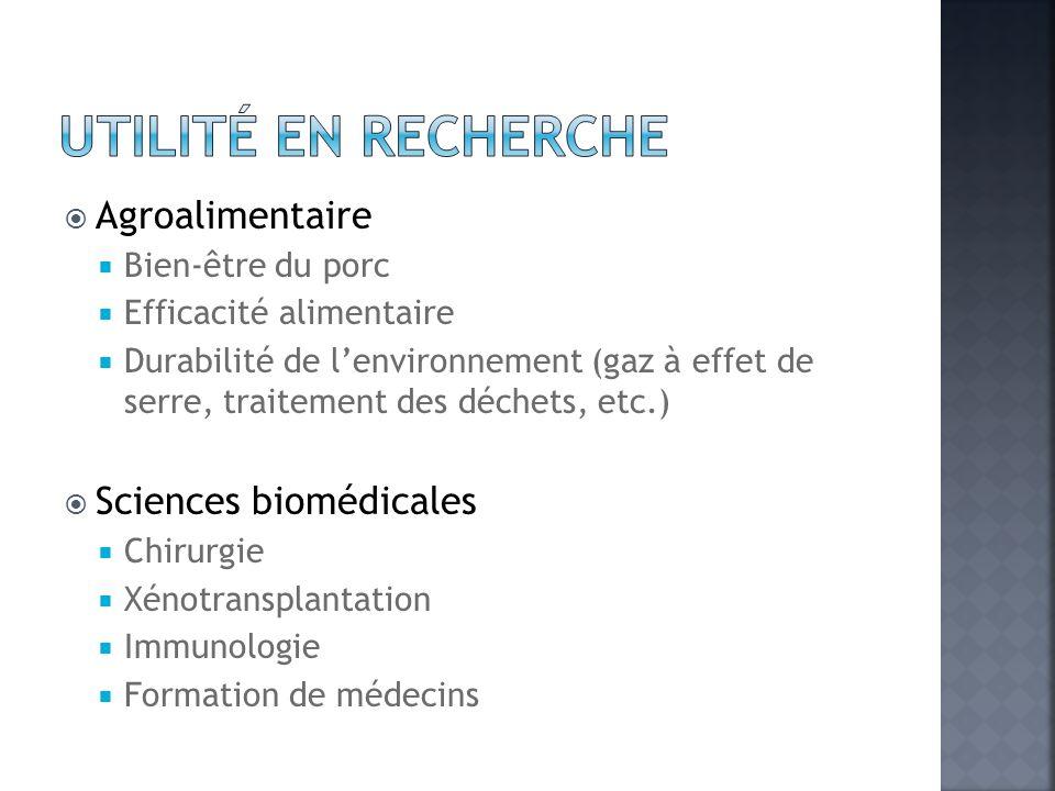 Utilité en recherche Agroalimentaire Sciences biomédicales