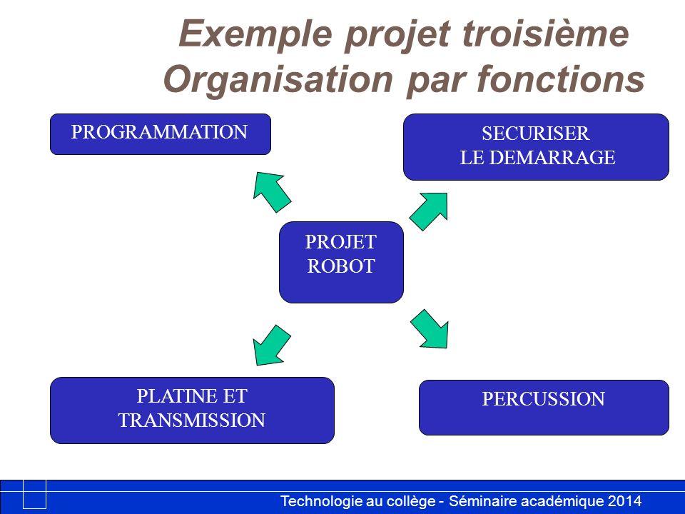 Exemple projet troisième Organisation par fonctions