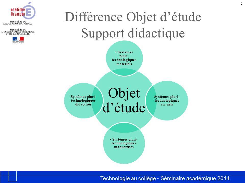 Différence Objet d'étude Support didactique