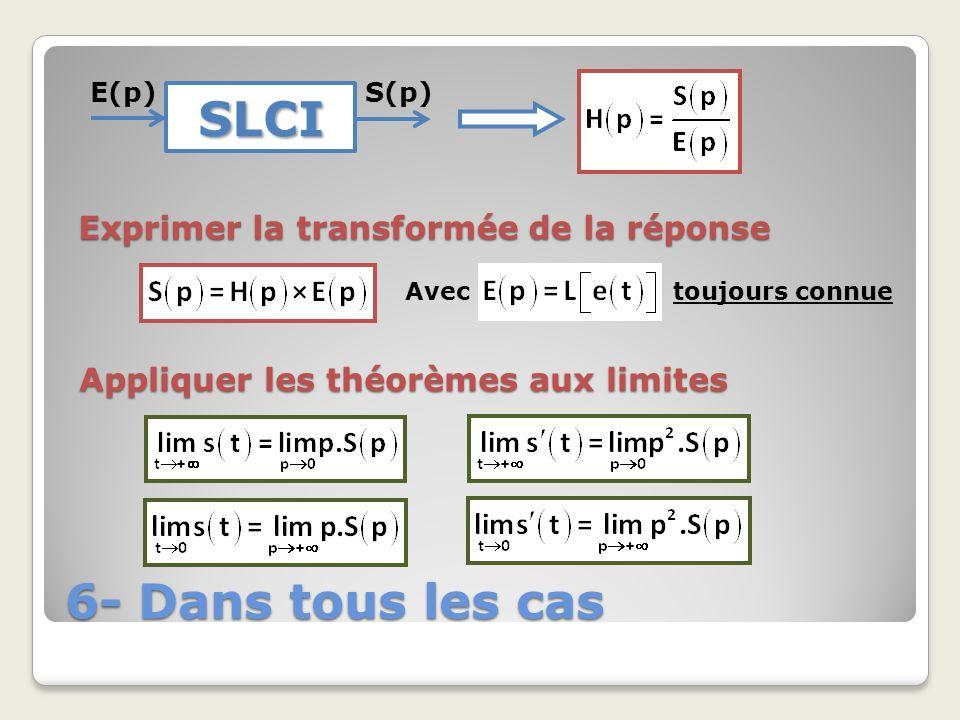 SLCI 6- Dans tous les cas Exprimer la transformée de la réponse