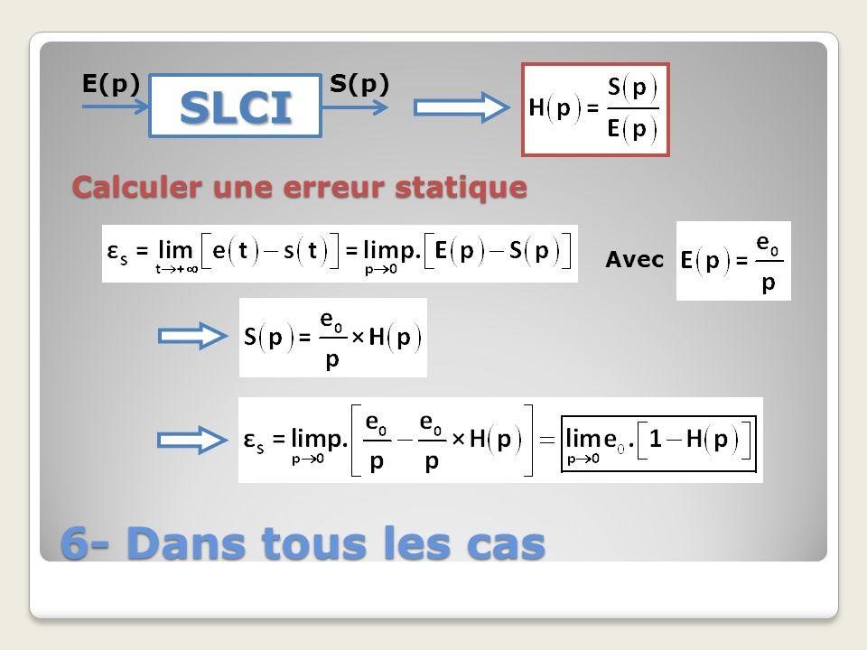 E(p) S(p) SLCI Calculer une erreur statique Avec 6- Dans tous les cas