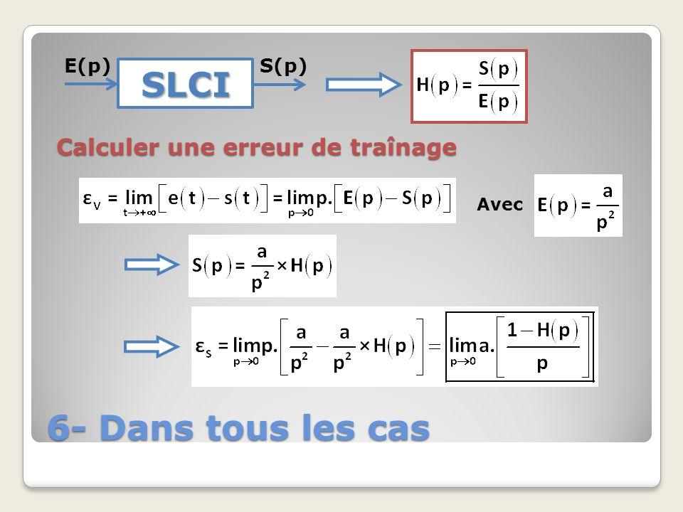 SLCI 6- Dans tous les cas Calculer une erreur de traînage E(p) S(p)