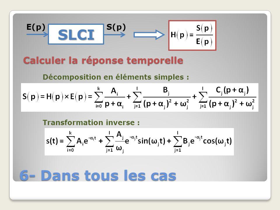 SLCI 6- Dans tous les cas Calculer la réponse temporelle E(p) S(p)