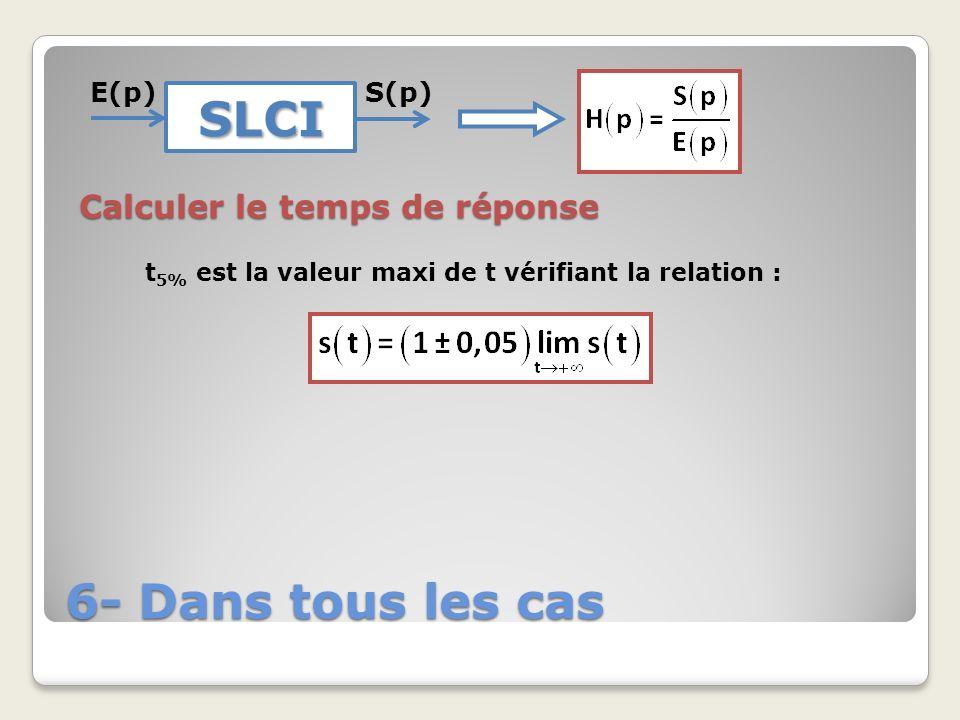 SLCI 6- Dans tous les cas Calculer le temps de réponse E(p) S(p)