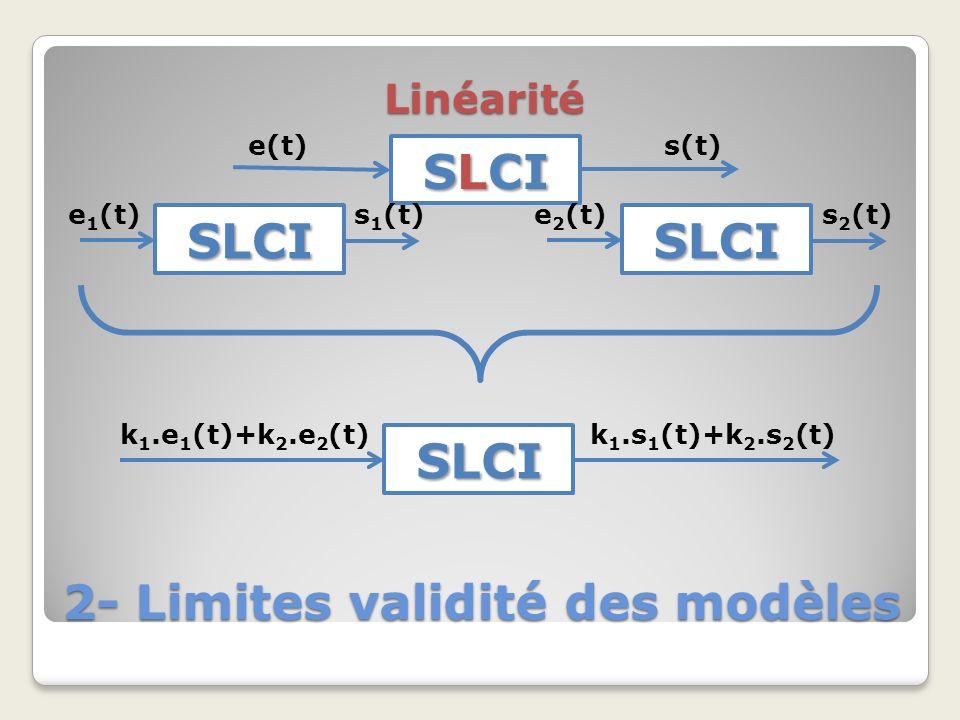 2- Limites validité des modèles
