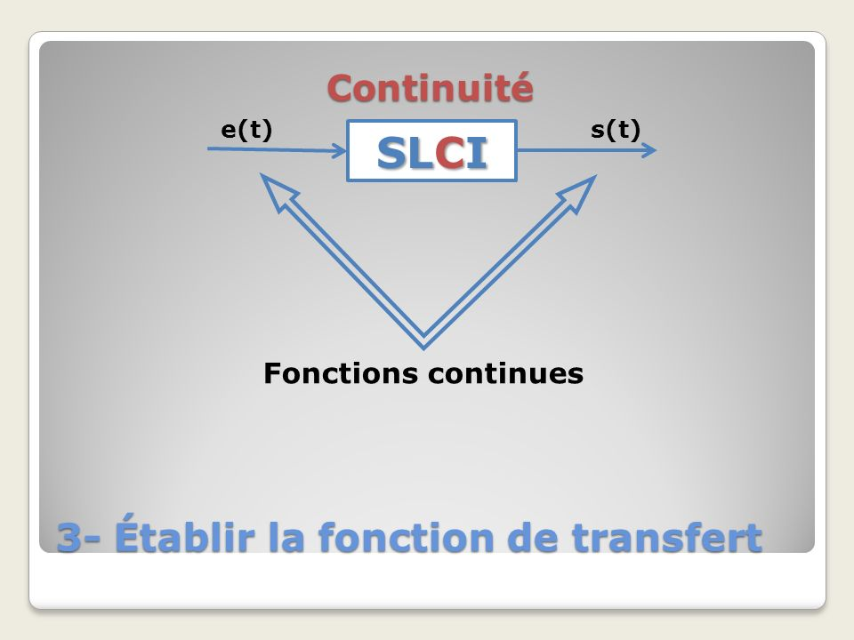 3- Établir la fonction de transfert