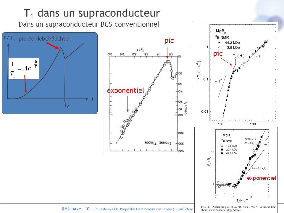 T1 dans un supraconducteur