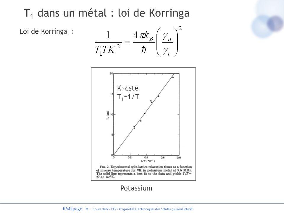 T1 dans un métal : loi de Korringa