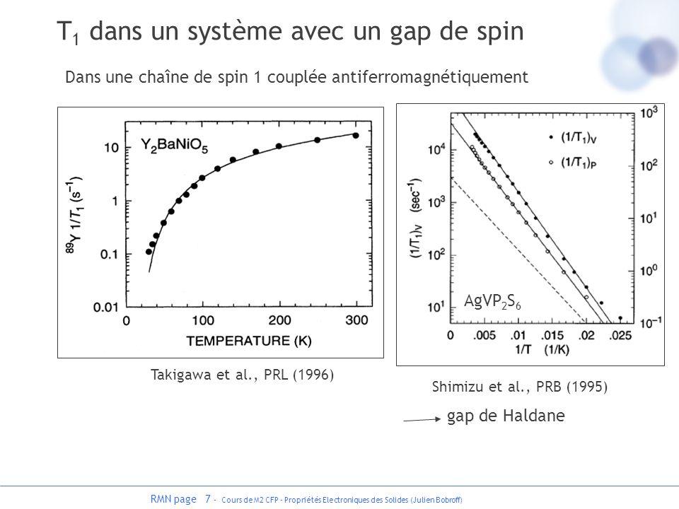 T1 dans un système avec un gap de spin