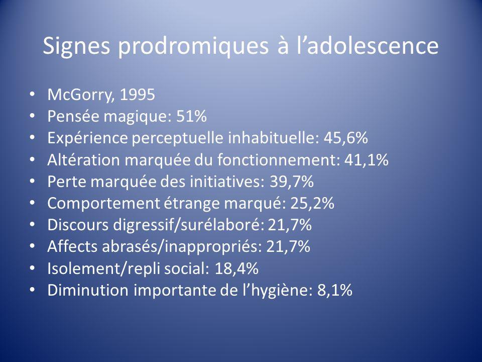 Signes prodromiques à l'adolescence