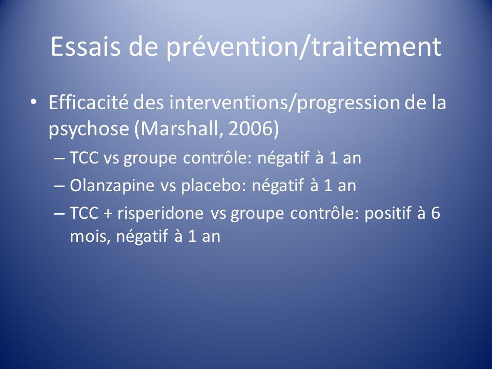 Essais de prévention/traitement
