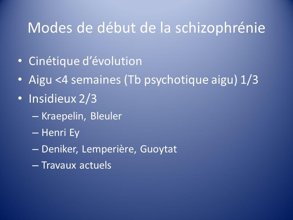 Modes de début de la schizophrénie