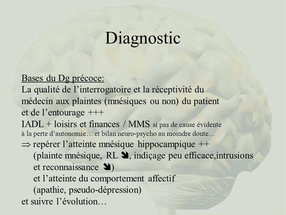 Diagnostic Bases du Dg précoce: