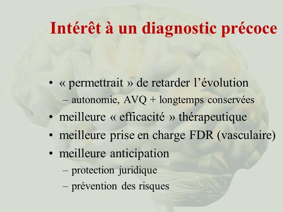 Intérêt à un diagnostic précoce